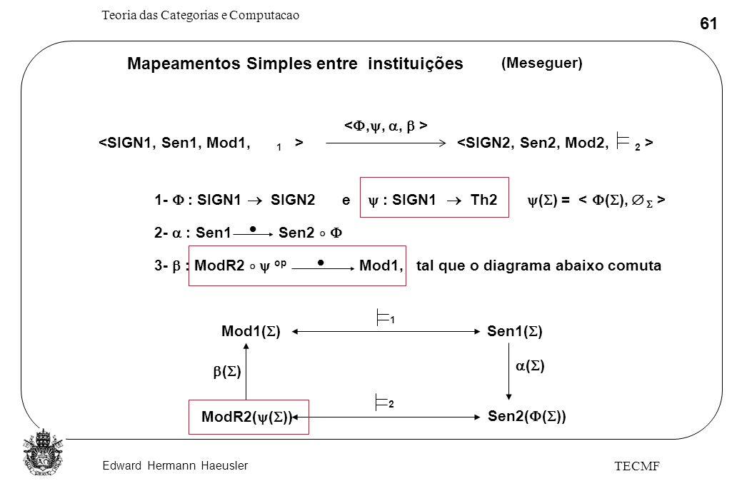 Edward Hermann Haeusler Teoria das Categorias e Computacao 61 TECMF Mapeamentos Simples entre instituições 1- : SIGN1 SIGN2 e : SIGN1 Th2 ( ) = 2- : S