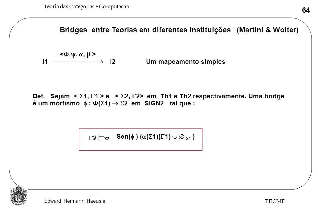Edward Hermann Haeusler Teoria das Categorias e Computacao 64 TECMF Bridges entre Teorias em diferentes instituições (Martini & Wolter) I1I2 Um mapeam