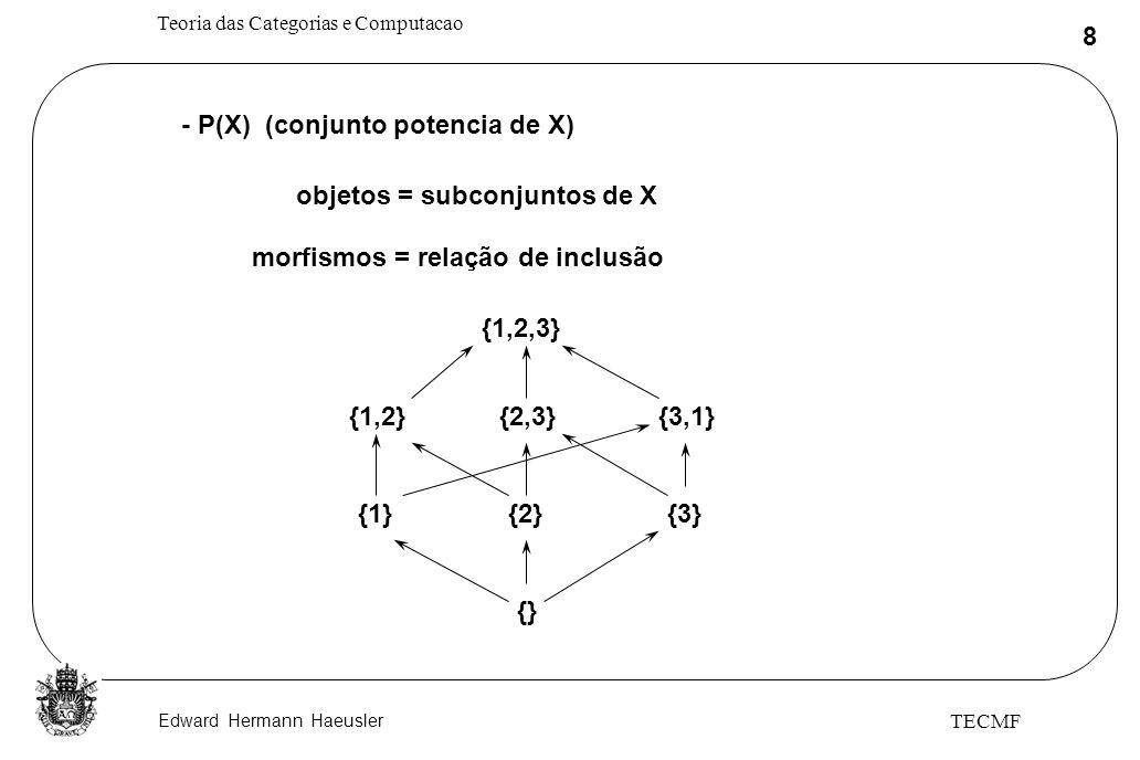 Edward Hermann Haeusler Teoria das Categorias e Computacao 8 TECMF - P(X) (conjunto potencia de X) objetos = subconjuntos de X morfismos = relação de