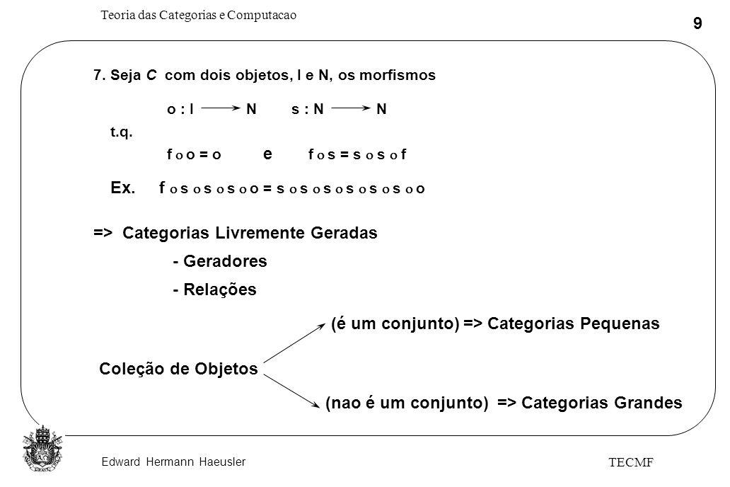 Edward Hermann Haeusler Teoria das Categorias e Computacao 40 TECMF Transformações Naturais Reverso T : Lista(T) Lista(T) Lista(T1)Lista(T2)T1T2 f Lista(f) Lista(T1)Lista(T2) Lista(f) Reverso T1 Reverso T2 A coleção de morfismos Reverso T, para T em SETS, é uma transformação natural do funtor Lista nele mesmo Transformações NaturaisPolimorfismo
