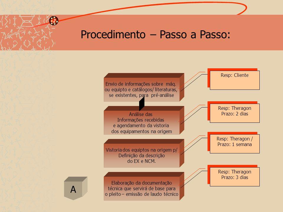 Procedimento – Passo a Passo: Envio de informações sobre máq. ou equipto e catálogos/ literaturas, se existentes, para pré-análise Análise das Informa