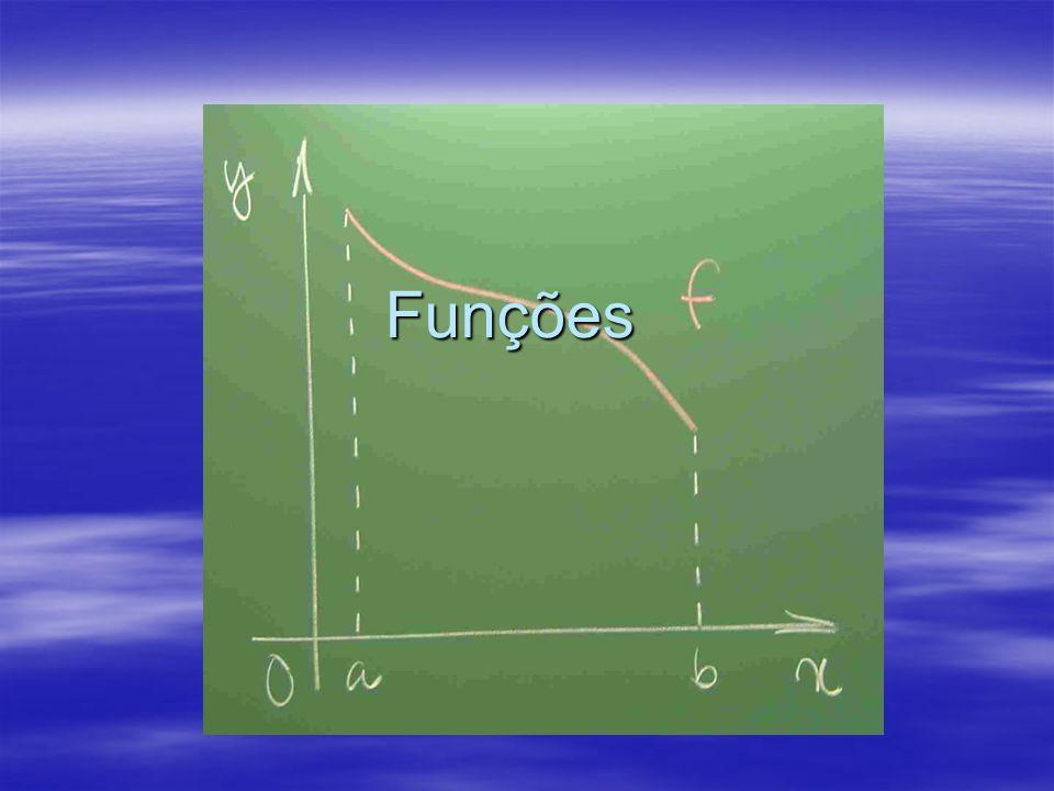 Iremos estudar: Função do 1° grau Função do 1° grau Função do 2° grau Função do 2° grau Exponencial Exponencial Logarítmica Logarítmica