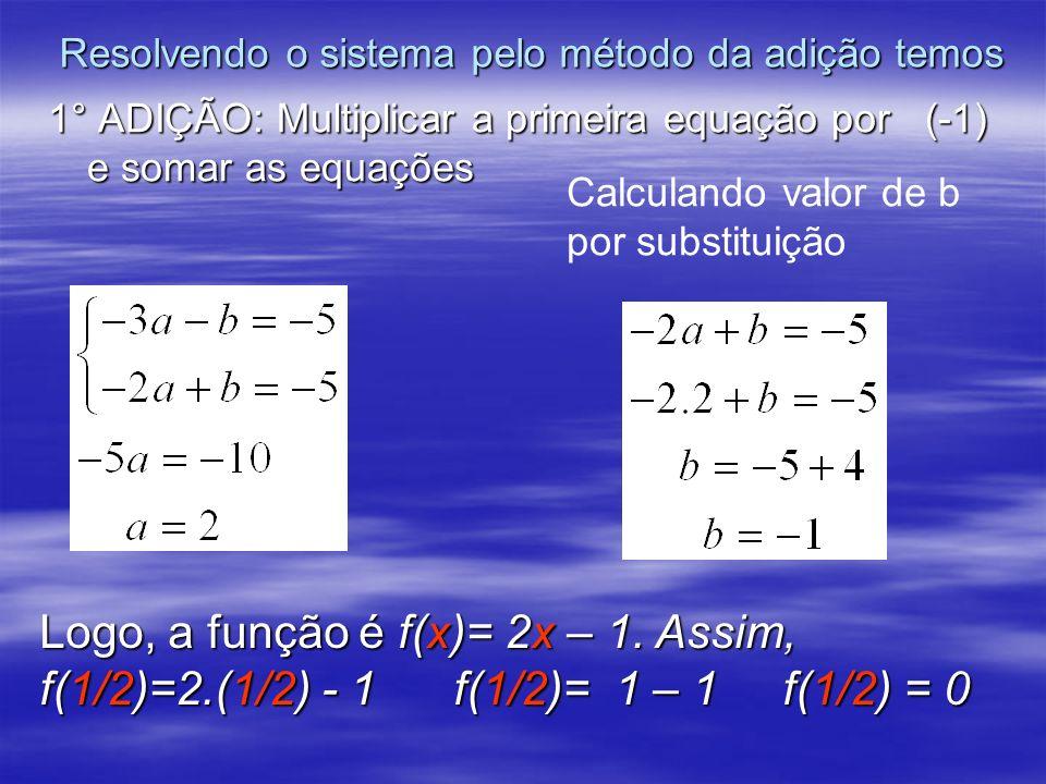 Resolvendo o sistema pelo método da adição temos 1° ADIÇÃO: Multiplicar a primeira equação por (-1) e somar as equações Calculando valor de b por subs