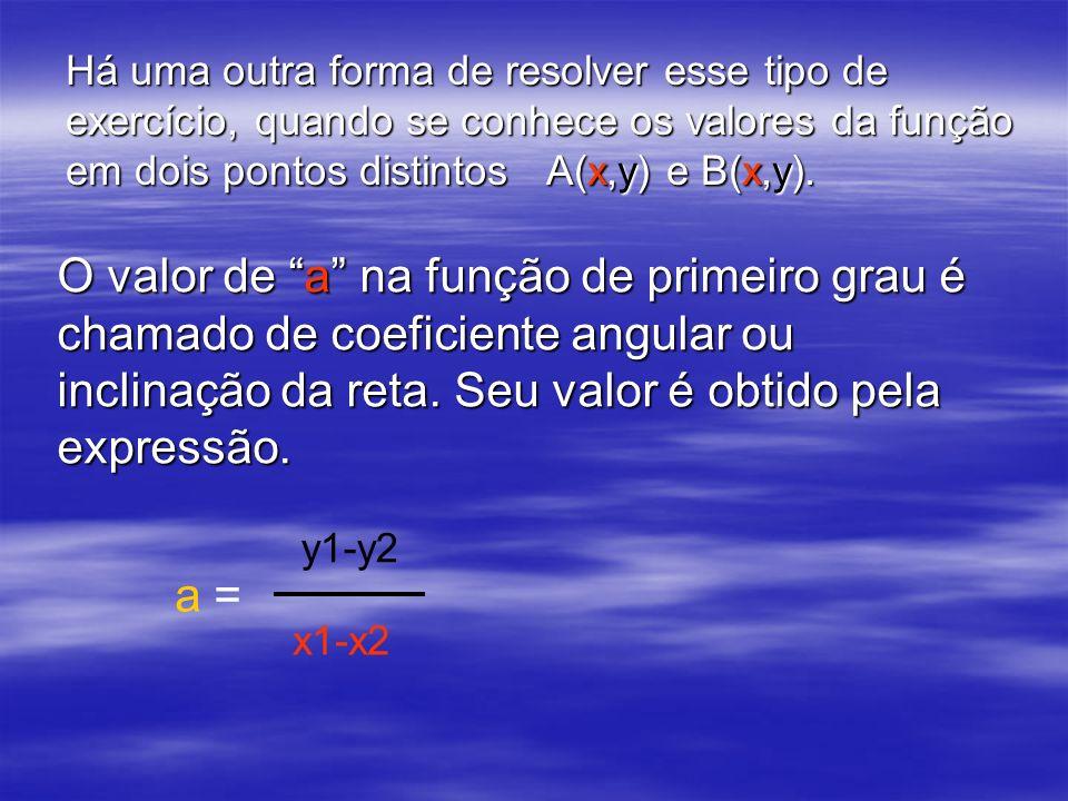 Há uma outra forma de resolver esse tipo de exercício, quando se conhece os valores da função em dois pontos distintos A(x,y) e B(x,y). O valor de a n