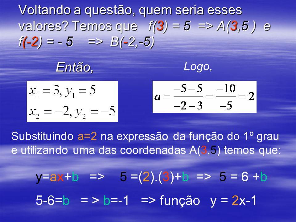 Voltando a questão, quem seria esses valores? Temos que f(3) = 5 => A(3,5 ) e f(-2) = - 5 => B(-2,-5) Logo, Substituindo a=2 na expressão da função do