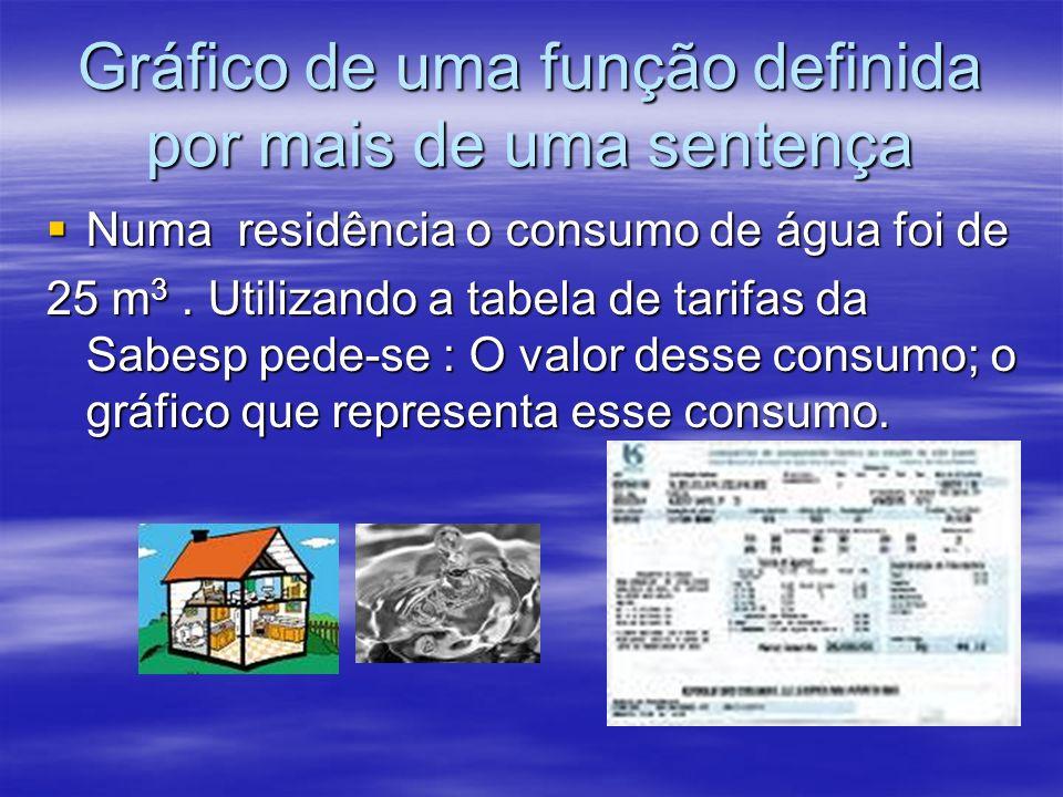 Numa residência o consumo de água foi de Numa residência o consumo de água foi de 25 m 3. Utilizando a tabela de tarifas da Sabesp pede-se : O valor d