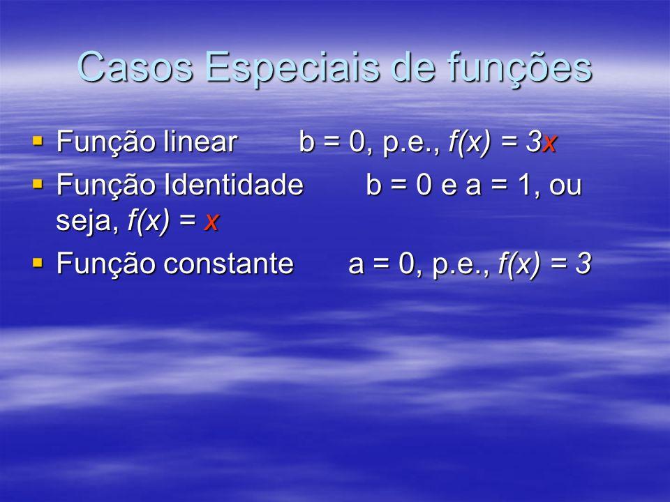 Casos Especiais de funções Função linearb = 0, p.e., f(x) = 3x Função linearb = 0, p.e., f(x) = 3x Função Identidadeb = 0 e a = 1, ou seja, f(x) = x F