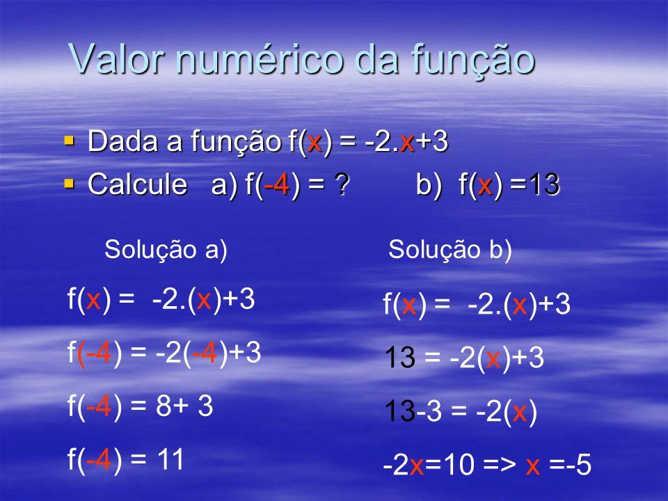 Valor numérico da função Dada a função f(x) = -2.x+3 Dada a função f(x) = -2.x+3 Calcule a) f(-4) = ? b) f(x) =13 Calcule a) f(-4) = ? b) f(x) =13 f(x