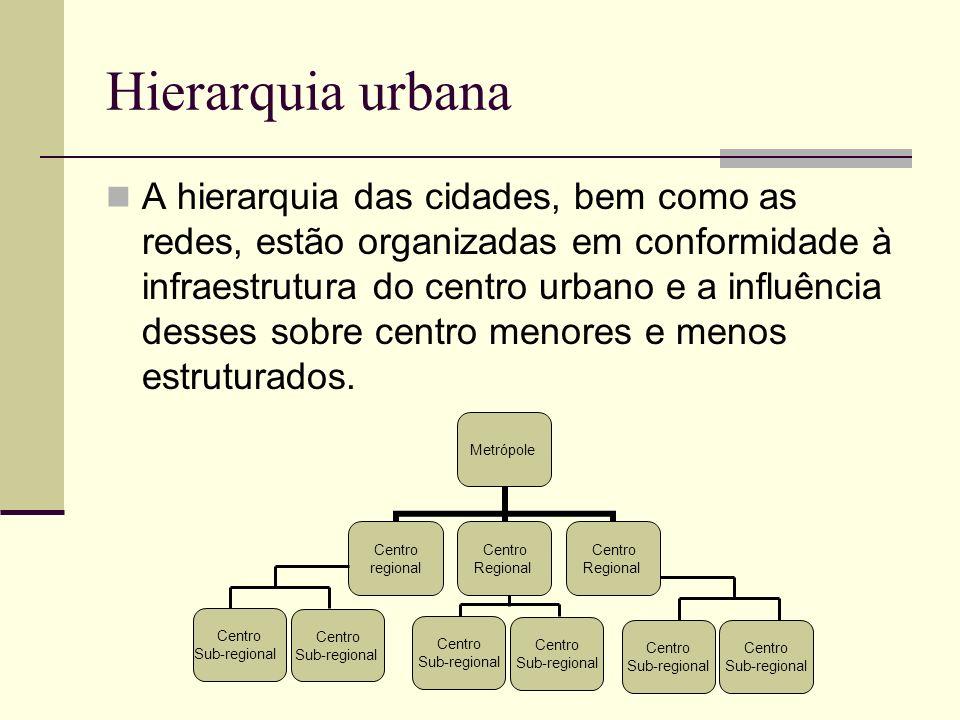 Hierarquia urbana A hierarquia das cidades, bem como as redes, estão organizadas em conformidade à infraestrutura do centro urbano e a influência dess