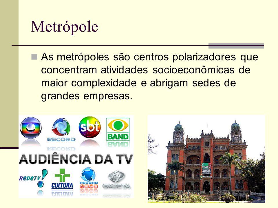 Metrópole As metrópoles são centros polarizadores que concentram atividades socioeconômicas de maior complexidade e abrigam sedes de grandes empresas.