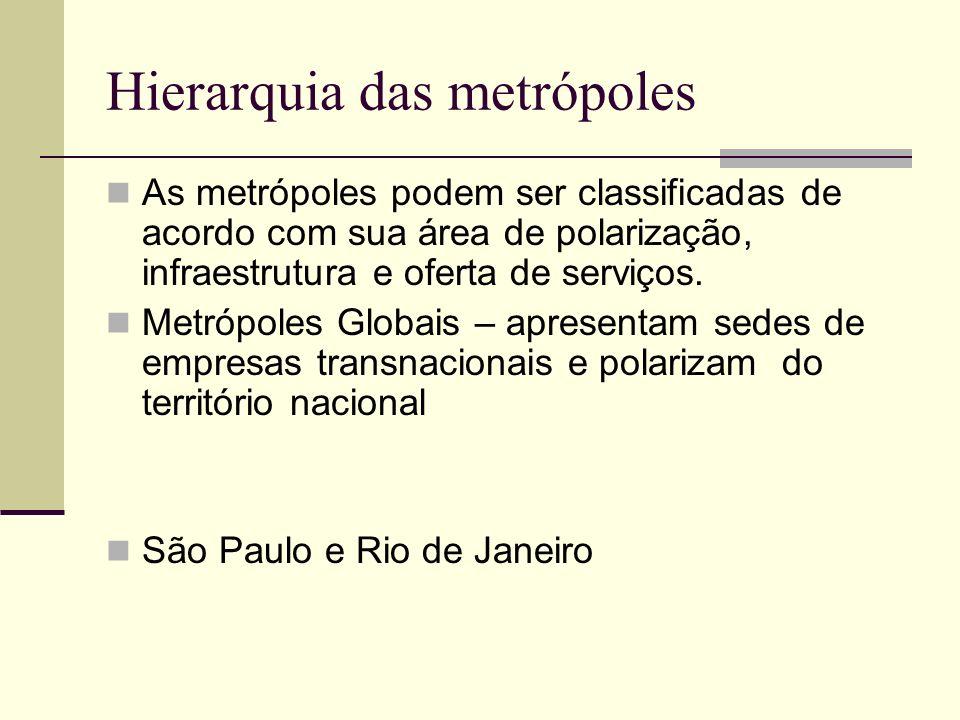 Hierarquia das metrópoles As metrópoles podem ser classificadas de acordo com sua área de polarização, infraestrutura e oferta de serviços. Metrópoles