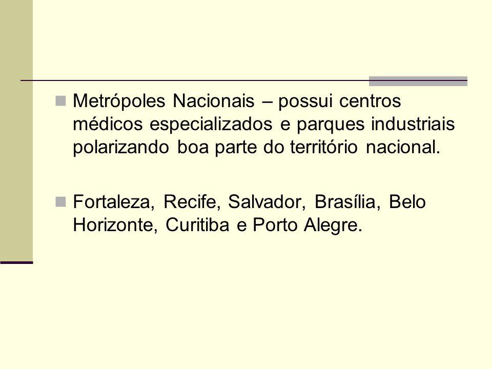 Metrópoles Nacionais – possui centros médicos especializados e parques industriais polarizando boa parte do território nacional. Fortaleza, Recife, Sa
