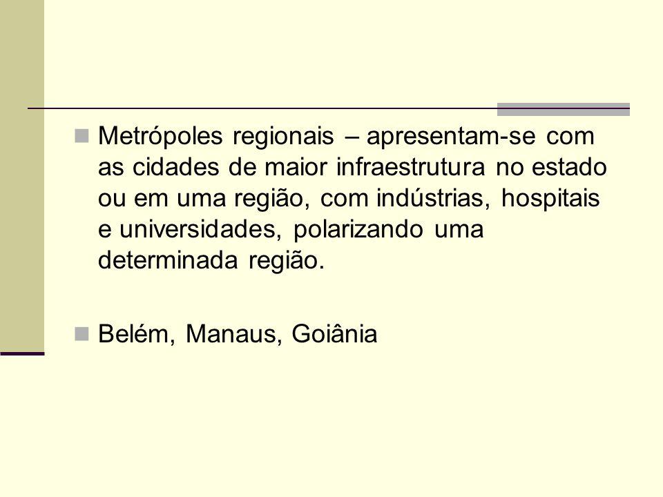 Metrópoles regionais – apresentam-se com as cidades de maior infraestrutura no estado ou em uma região, com indústrias, hospitais e universidades, pol