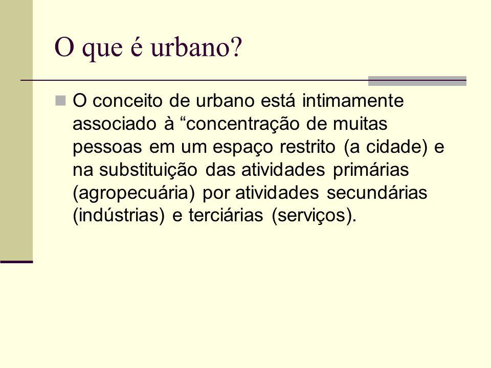 O que é urbano? O conceito de urbano está intimamente associado à concentração de muitas pessoas em um espaço restrito (a cidade) e na substituição da