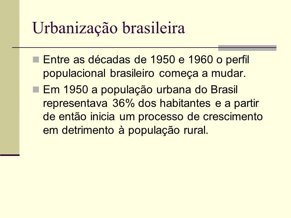 Urbanização brasileira Entre as décadas de 1950 e 1960 o perfil populacional brasileiro começa a mudar. Em 1950 a população urbana do Brasil represent