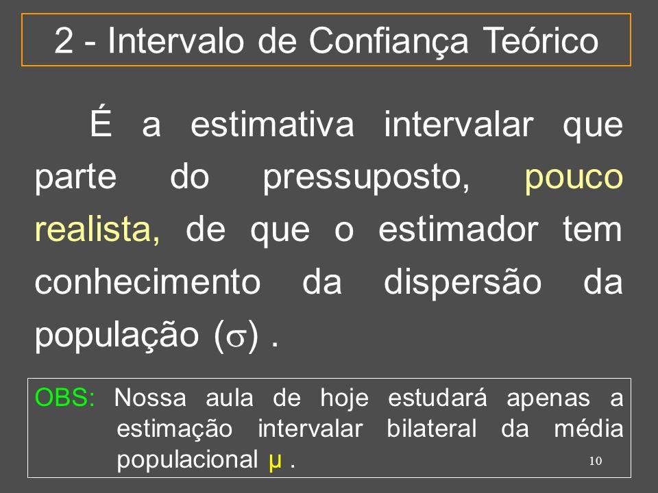 10 2 - Intervalo de Confiança Teórico É a estimativa intervalar que parte do pressuposto, pouco realista, de que o estimador tem conhecimento da dispe
