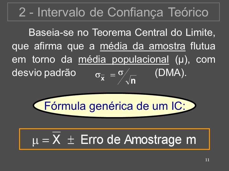 11 2 - Intervalo de Confiança Teórico Baseia-se no Teorema Central do Limite, que afirma que a média da amostra flutua em torno da média populacional