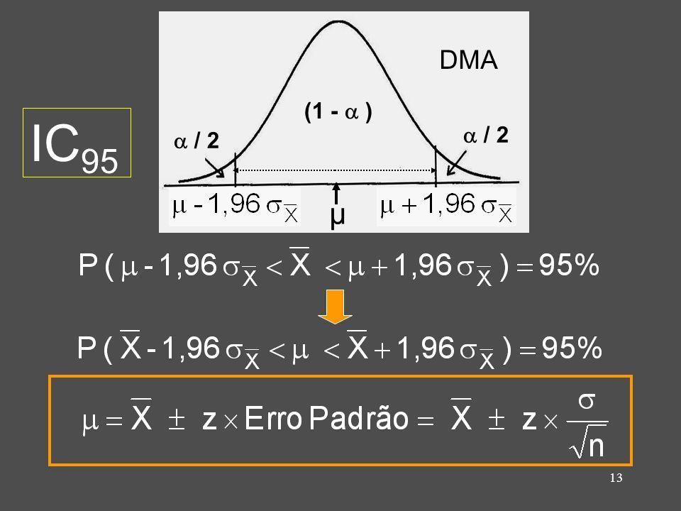 13 95% 2,5% DMA (1 - ) / 2 DMA µ IC 95