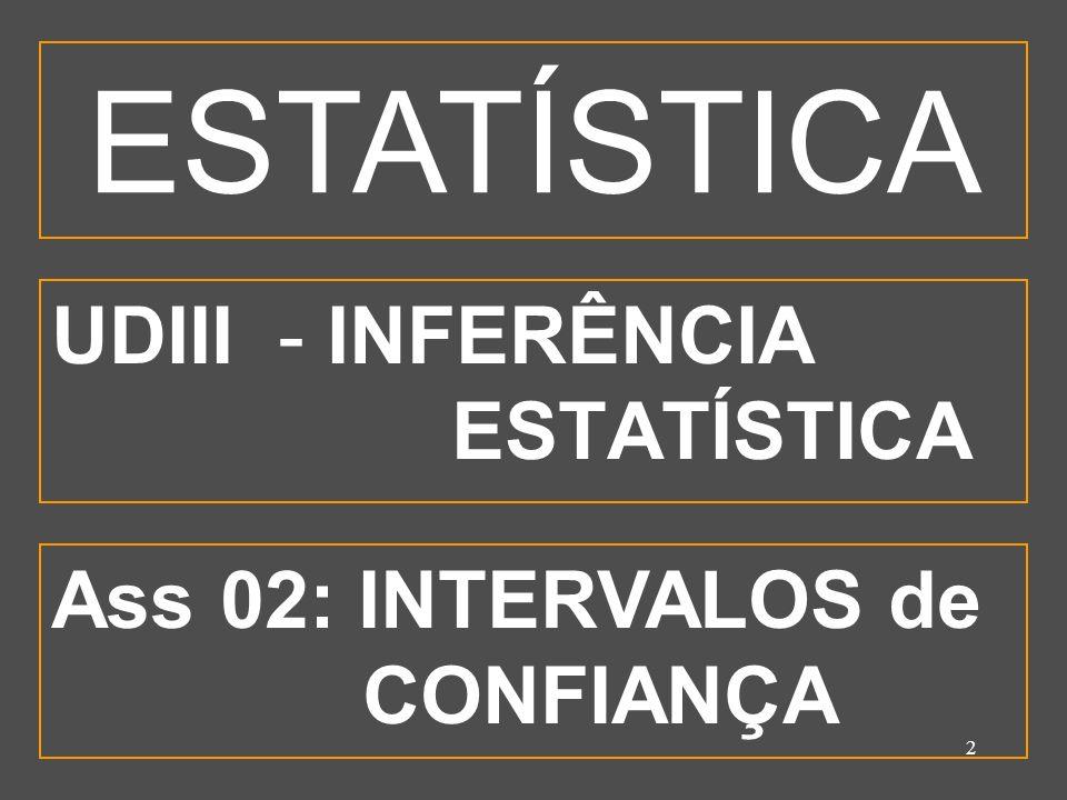 2 UDIII - INFERÊNCIA ESTATÍSTICA Ass 02: INTERVALOS de CONFIANÇA ESTATÍSTICA