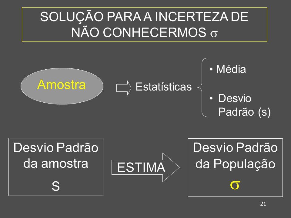 21 SOLUÇÃO PARA A INCERTEZA DE NÃO CONHECERMOS Amostra Estatísticas Média Desvio Padrão (s) Desvio Padrão da amostra S ESTIMA Desvio Padrão da Populaç