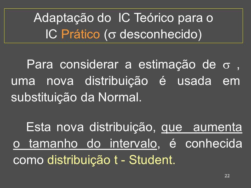 22 Adaptação do IC Teórico para o IC Prático ( desconhecido) Para considerar a estimação de, uma nova distribuição é usada em substituição da Normal.