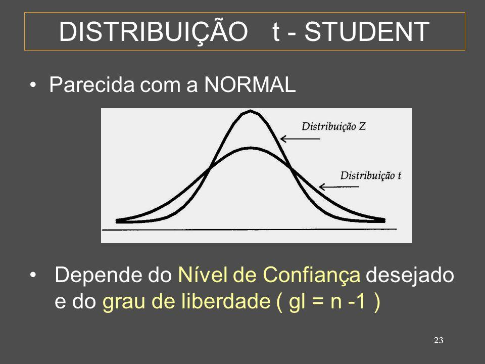 23 DISTRIBUIÇÃO t - STUDENT Parecida com a NORMAL Depende do Nível de Confiança desejado e do grau de liberdade ( gl = n -1 )