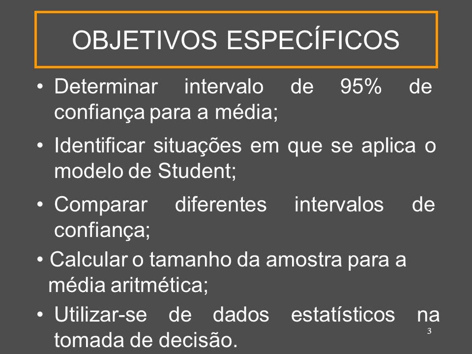 3 OBJETIVOS ESPECÍFICOS Determinar intervalo de 95% de confiança para a média; Comparar diferentes intervalos de confiança; Identificar situações em q