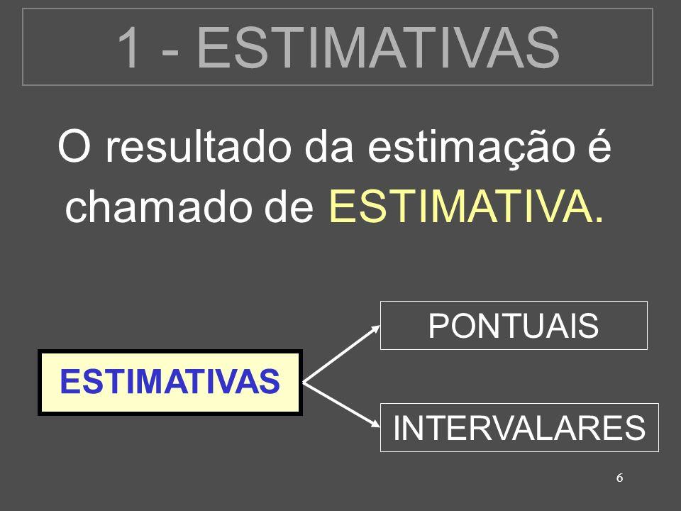 6 1 - ESTIMATIVAS O resultado da estimação é chamado de ESTIMATIVA. ESTIMATIVAS PONTUAIS INTERVALARES