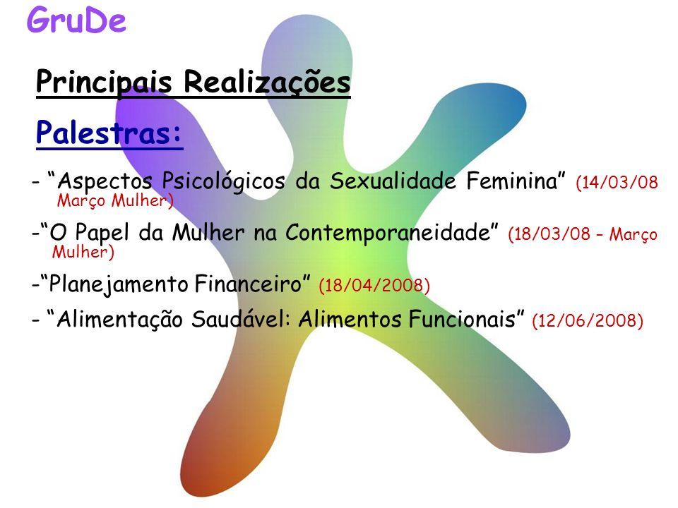 Principais Realizações - Aspectos Psicológicos da Sexualidade Feminina (14/03/08 Março Mulher) -O Papel da Mulher na Contemporaneidade (18/03/08 – Mar