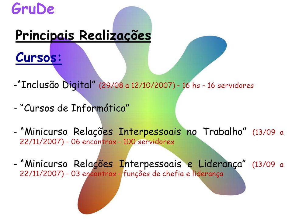 Principais Realizações -Inclusão Digital (29/08 a 12/10/2007) – 16 hs – 16 servidores - Cursos de Informática - Minicurso Relações Interpessoais no Tr