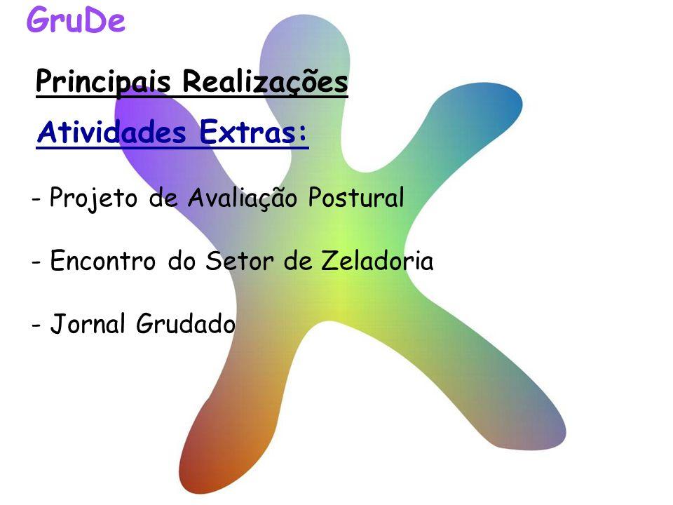 Principais Realizações - Projeto de Avaliação Postural - Encontro do Setor de Zeladoria - Jornal Grudado GruDe Atividades Extras: