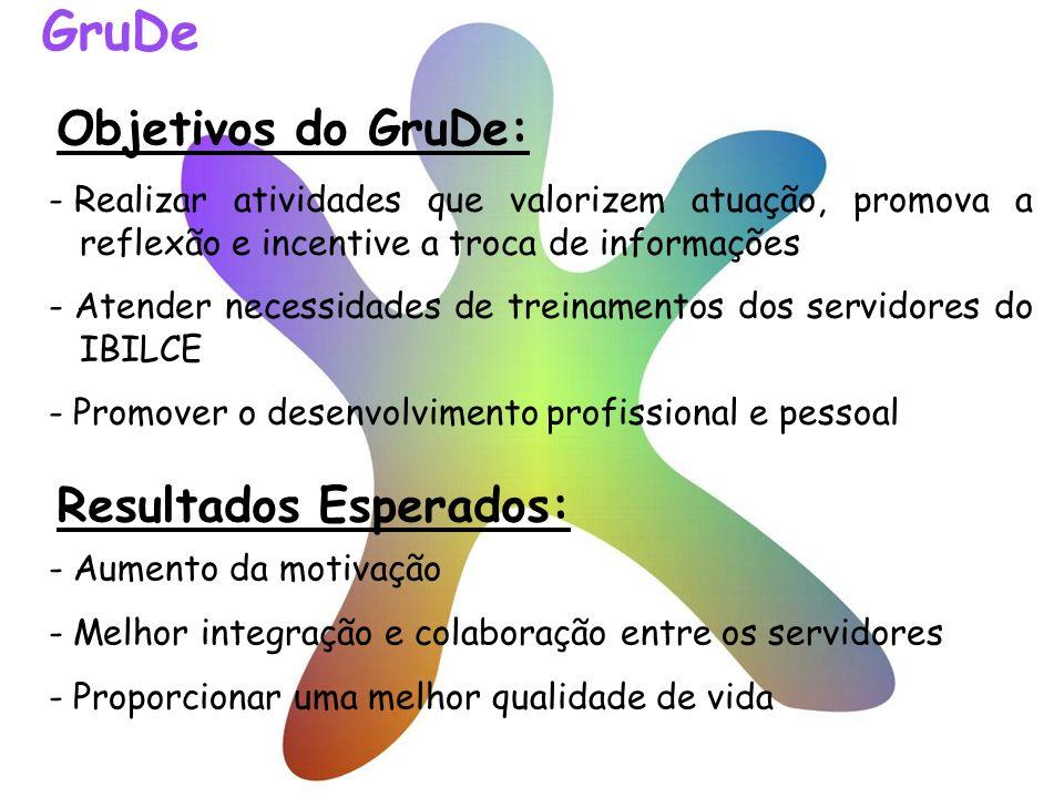 Objetivos do GruDe: - Realizar atividades que valorizem atuação, promova a reflexão e incentive a troca de informações - Atender necessidades de trein