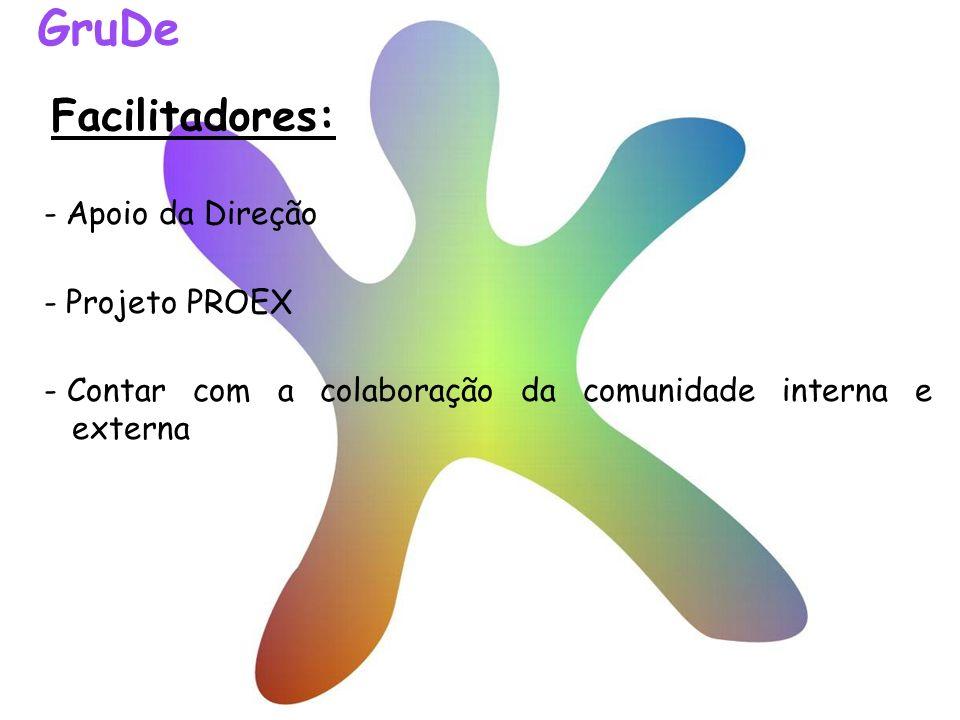 Facilitadores: - Apoio da Direção - Projeto PROEX - Contar com a colaboração da comunidade interna e externa