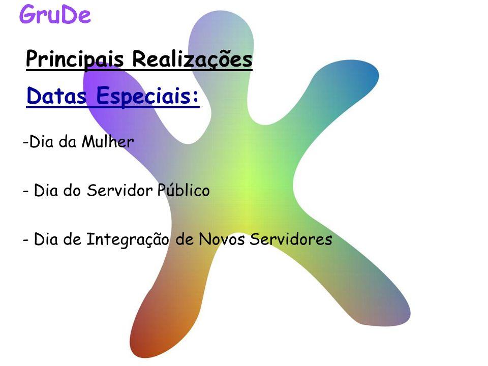 Principais Realizações - Curso on line de Práticas Gramaticais de Língua Portuguesa (TelEduc) (30/05 a 31/12/08) - Curso presencial de Língua Portuguesa (18/08 a 30/10/08) - Minicurso Desenvolvimento de Competências (12/08/2008) GruDe Cursos: