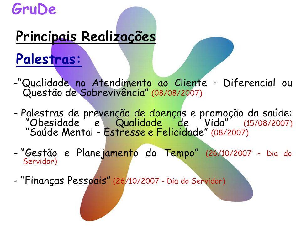 Principais Realizações - Curso on line de Práticas Gramaticais de Língua Portuguesa (TelEduc) (30/05 a 31/12/08) - Curso presencial de Língua Portuguesa (18/08 a 30/10/08) - Minicurso Desenvolvimento de Competências (12/08/2008) - Inglês básico para conversação (início em outubro/2008) GruDe Cursos: