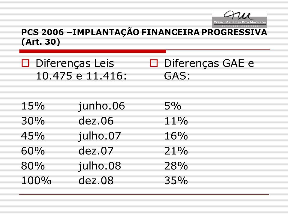 PCS 2006 –IMPLANTAÇÃO FINANCEIRA PROGRESSIVA (Art.