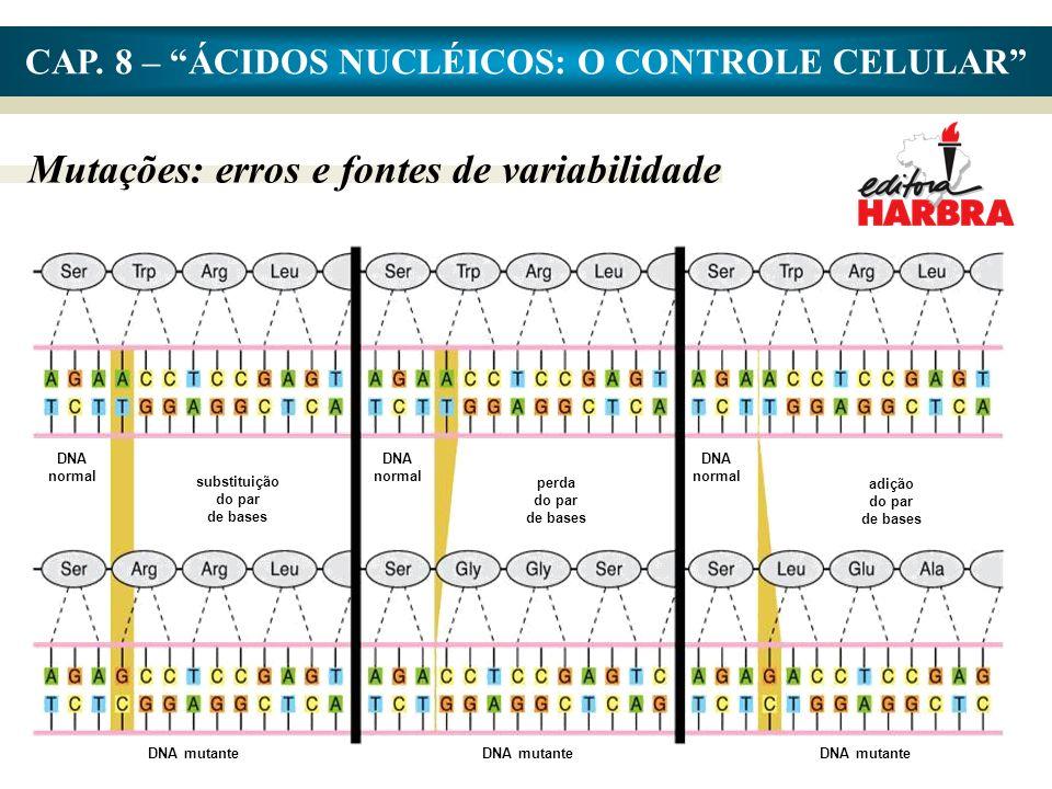 CAP. 8 – ÁCIDOS NUCLÉICOS: O CONTROLE CELULAR Mutações: erros e fontes de variabilidade DNA normal substituição do par de bases DNA normal perda do pa