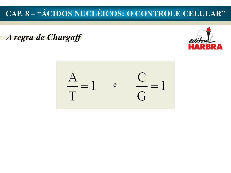 CAP. 8 – ÁCIDOS NUCLÉICOS: O CONTROLE CELULAR A regra de Chargaff e
