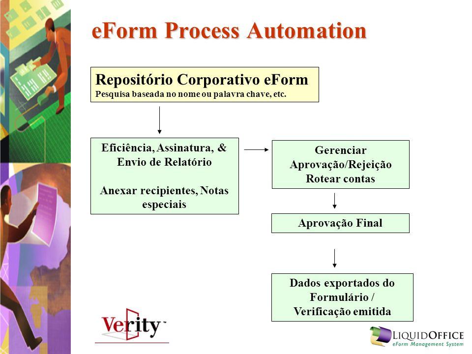 eForm Process Automation Repositório Corporativo eForm Pesquisa baseada no nome ou palavra chave, etc. Eficiência, Assinatura, & Envio de Relatório An