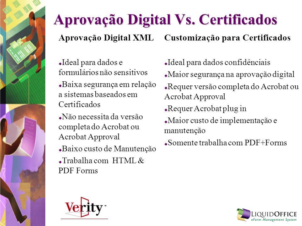 Aprovação Digital Vs. Certificados Aprovação Digital XML Ideal para dados e formulários não sensitivos Baixa segurança em relação a sistemas baseados