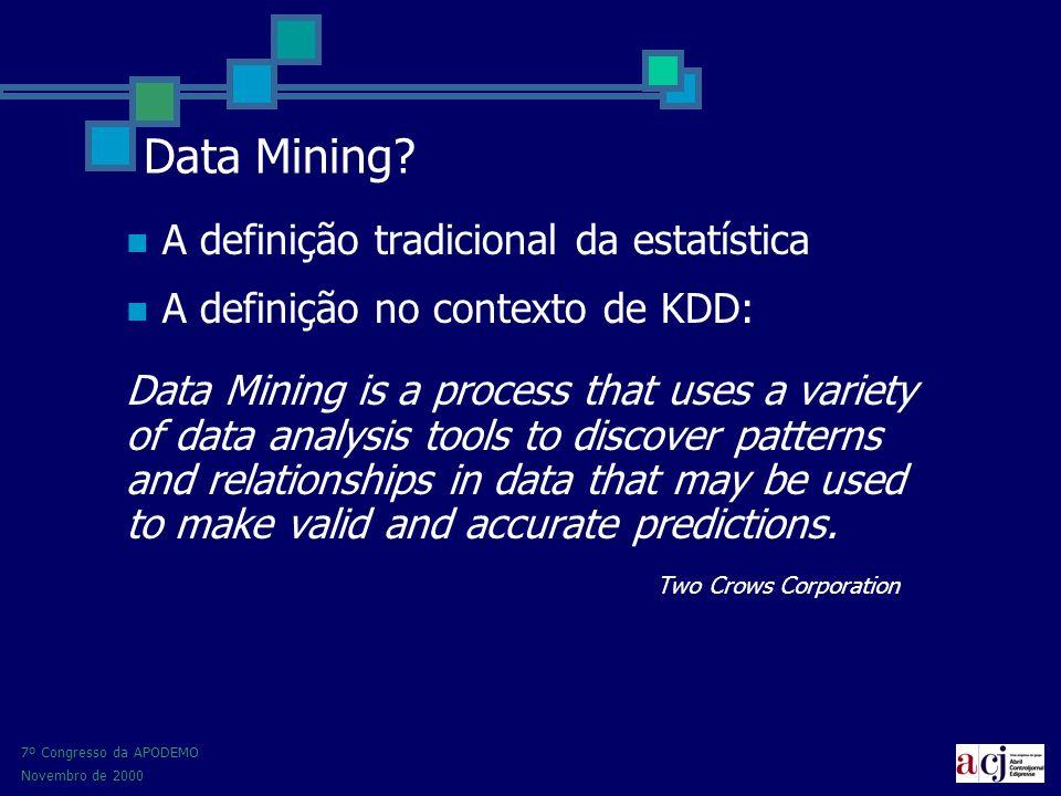 7º Congresso da APODEMO Novembro de 2000 Data Mining.