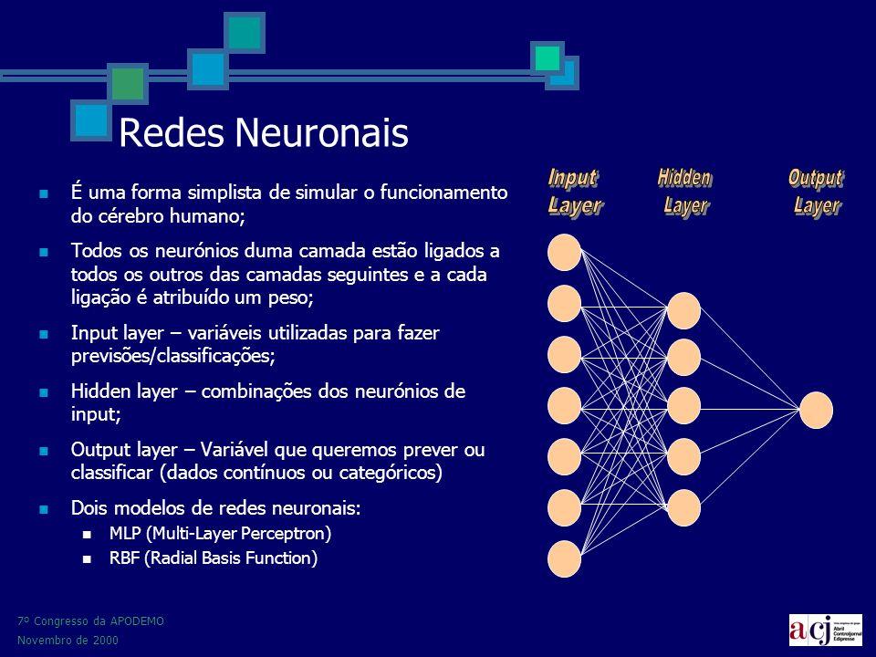 7º Congresso da APODEMO Novembro de 2000 Redes Neuronais É uma forma simplista de simular o funcionamento do cérebro humano; Todos os neurónios duma camada estão ligados a todos os outros das camadas seguintes e a cada ligação é atribuído um peso; Input layer – variáveis utilizadas para fazer previsões/classificações; Hidden layer – combinações dos neurónios de input; Output layer – Variável que queremos prever ou classificar (dados contínuos ou categóricos) Dois modelos de redes neuronais: MLP (Multi-Layer Perceptron) RBF (Radial Basis Function)