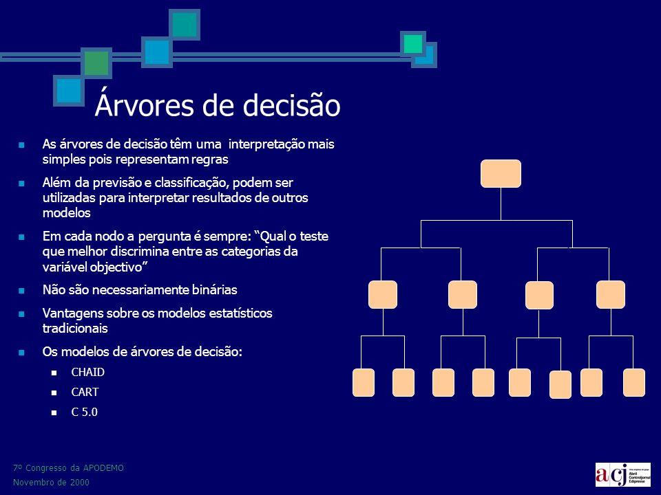 7º Congresso da APODEMO Novembro de 2000 Podem as aplicações de data mining substituir as metodologias tradicionais dos EM para responder aos problemas.