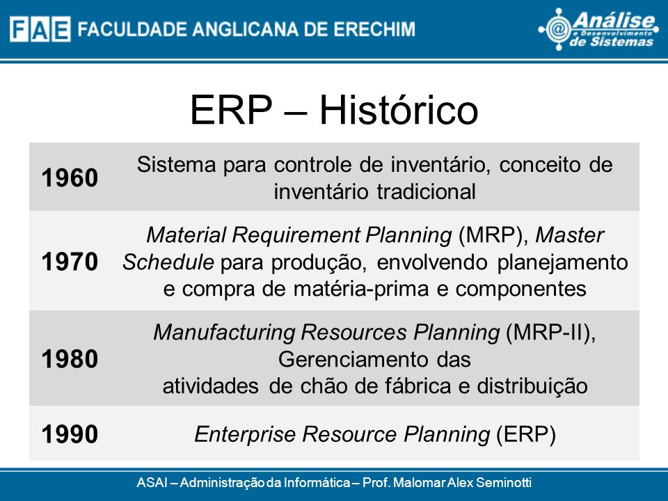 ERP – Histórico ASAI – Administração da Informática – Prof. Malomar Alex Seminotti 1960 Sistema para controle de inventário, conceito de inventário tr