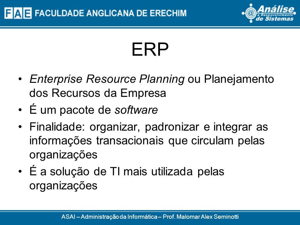 ERP Enterprise Resource Planning ou Planejamento dos Recursos da Empresa É um pacote de software Finalidade: organizar, padronizar e integrar as infor