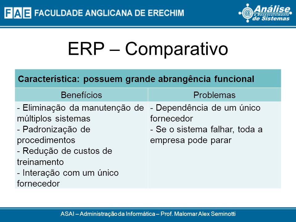 ERP – Comparativo ASAI – Administração da Informática – Prof. Malomar Alex Seminotti Característica: possuem grande abrangência funcional BenefíciosPr