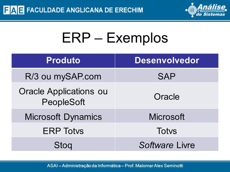 ERP – Exemplos ASAI – Administração da Informática – Prof. Malomar Alex Seminotti ProdutoDesenvolvedor R/3 ou mySAP.comSAP Oracle Applications ou Peop