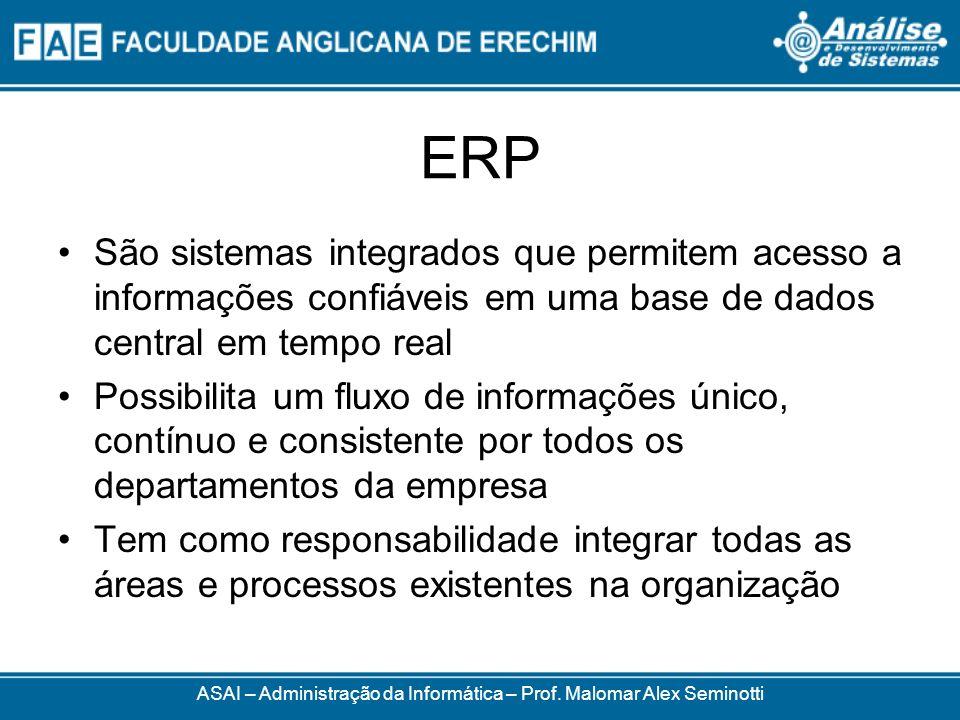 ERP São sistemas integrados que permitem acesso a informações confiáveis em uma base de dados central em tempo real Possibilita um fluxo de informaçõe