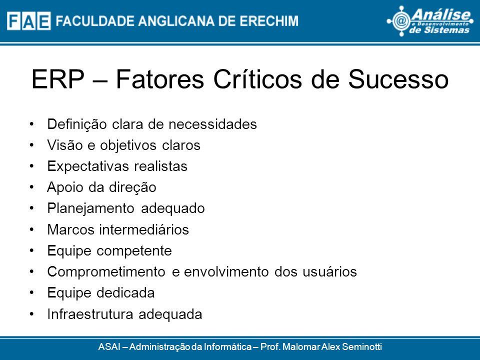 ERP – Fatores Críticos de Sucesso ASAI – Administração da Informática – Prof. Malomar Alex Seminotti Definição clara de necessidades Visão e objetivos