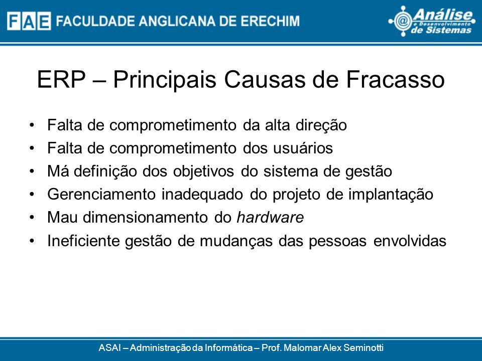 ERP – Principais Causas de Fracasso ASAI – Administração da Informática – Prof. Malomar Alex Seminotti Falta de comprometimento da alta direção Falta